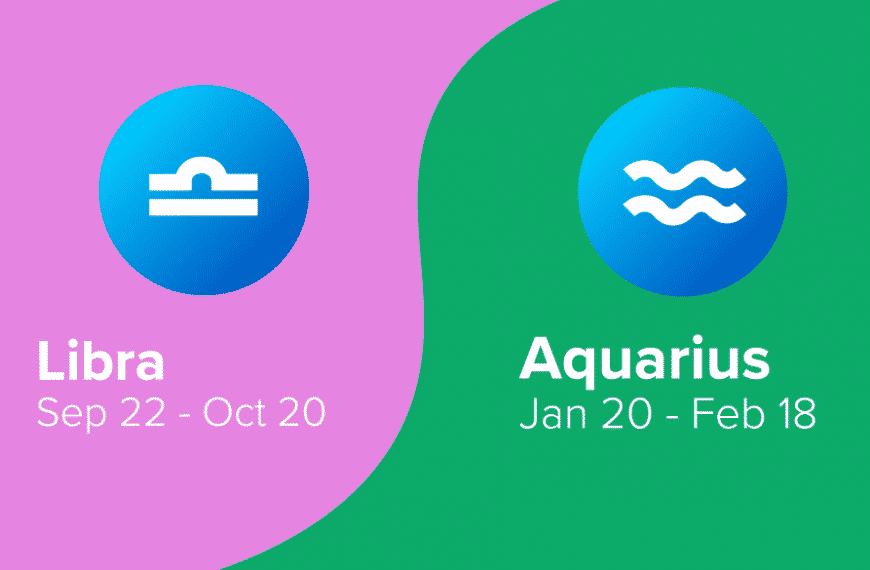 Libra and Aquarius Friendship Compatibility