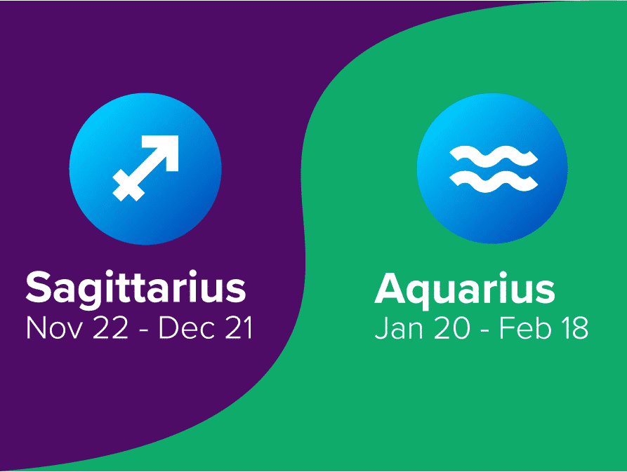 Sagittarius and Aquarius Friendship Compatibility